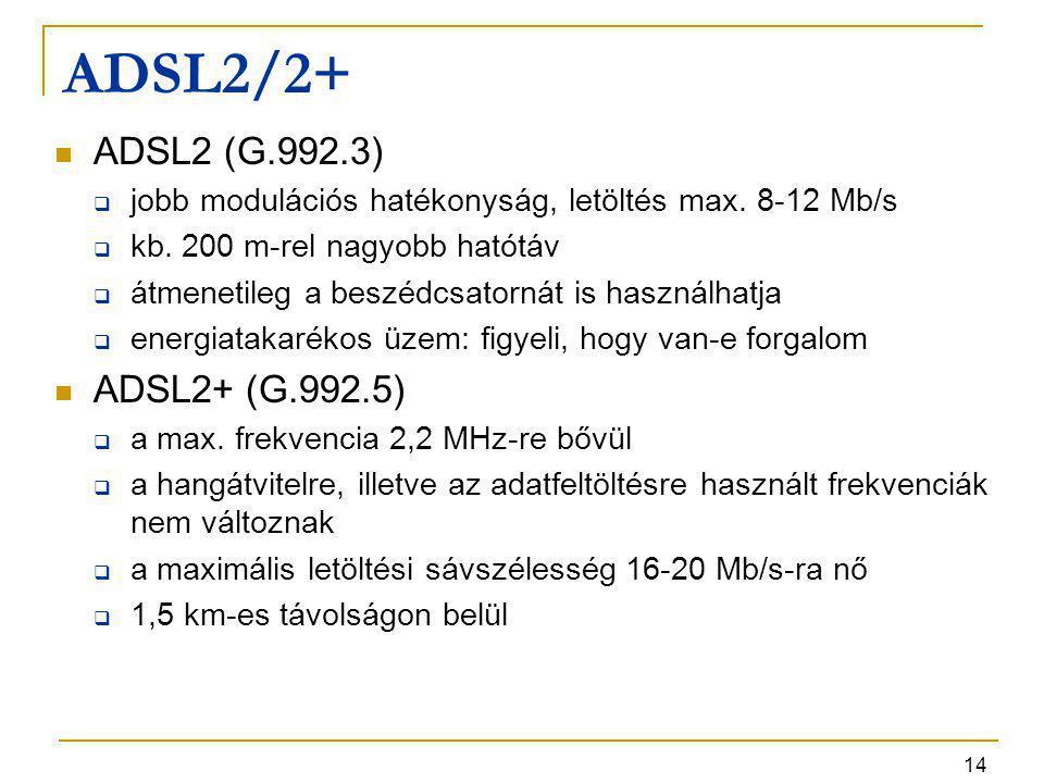 ADSL2/2+ ADSL2 (G.992.3) ADSL2+ (G.992.5)