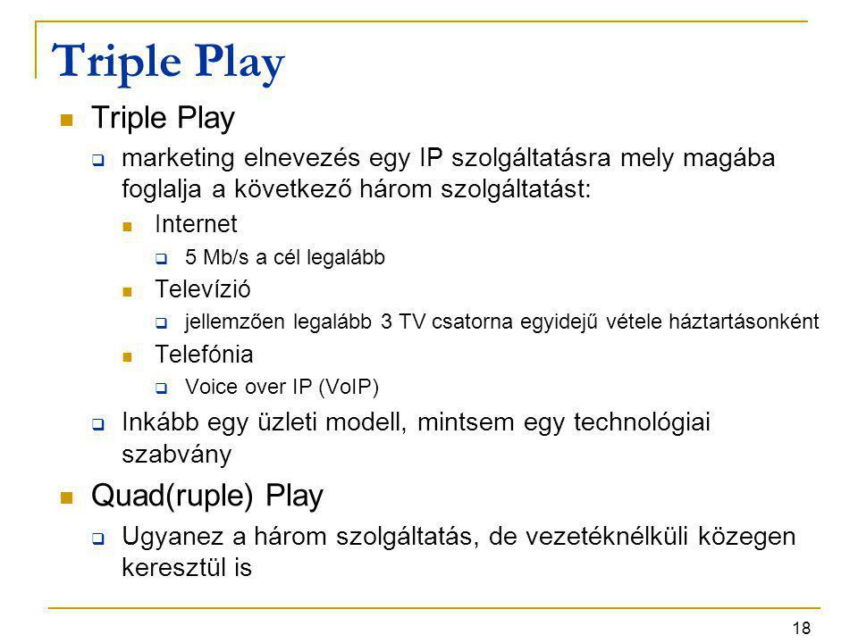 Triple Play Triple Play Quad(ruple) Play