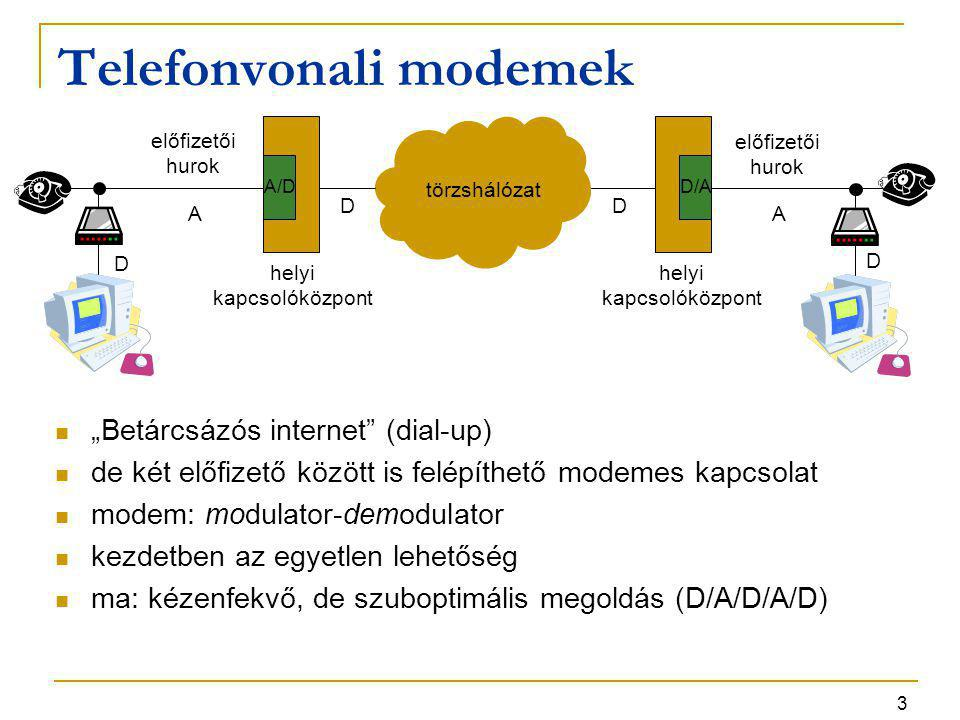 Telefonvonali modemek
