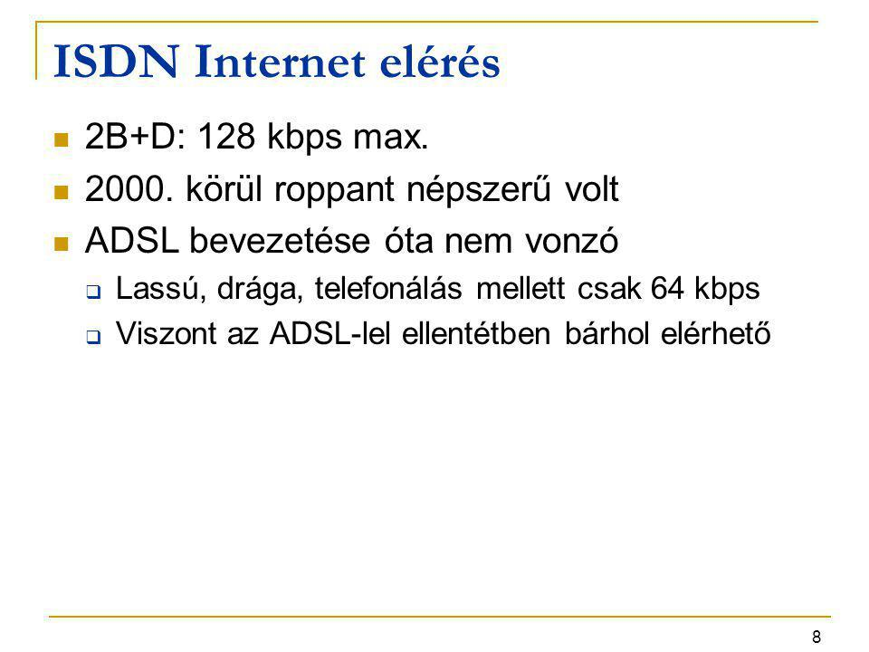 ISDN Internet elérés 2B+D: 128 kbps max.