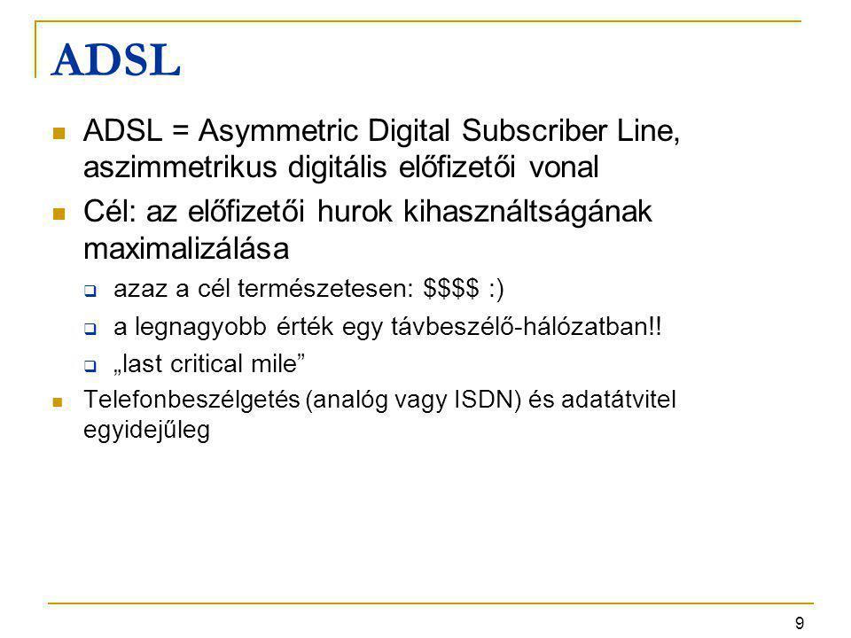 ADSL ADSL = Asymmetric Digital Subscriber Line, aszimmetrikus digitális előfizetői vonal. Cél: az előfizetői hurok kihasználtságának maximalizálása.