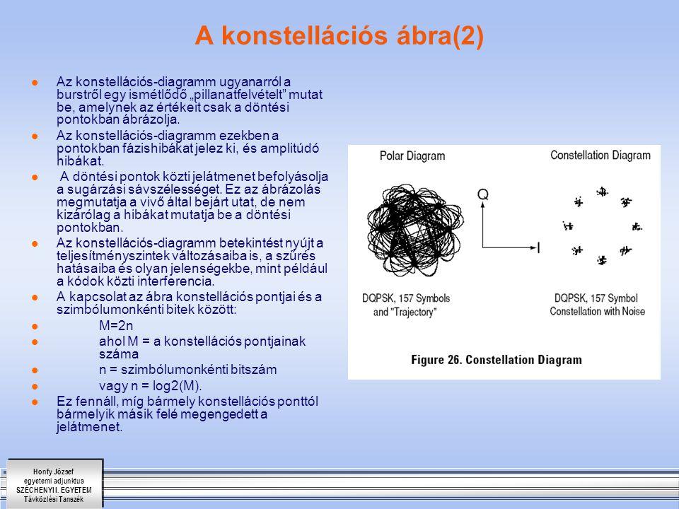 A konstellációs ábra(2)