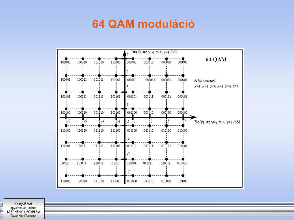64 QAM moduláció