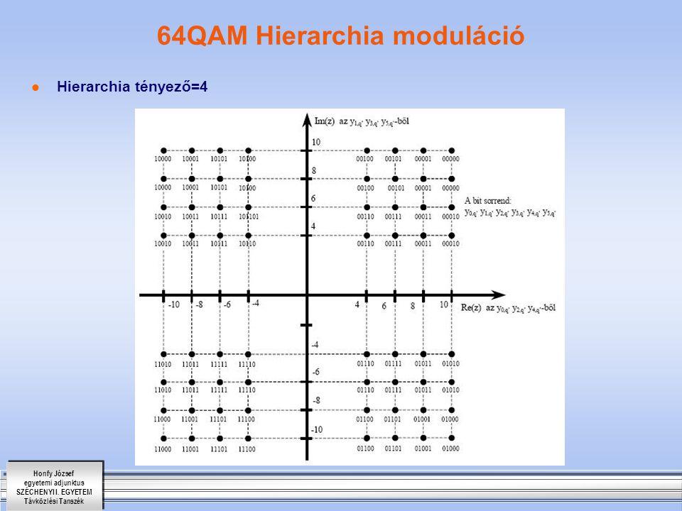 64QAM Hierarchia moduláció