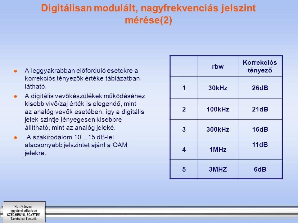 Digitálisan modulált, nagyfrekvenciás jelszint mérése(2)