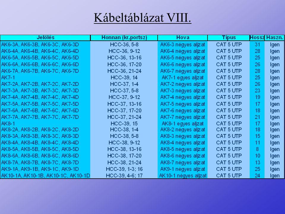 Kábeltáblázat VIII.