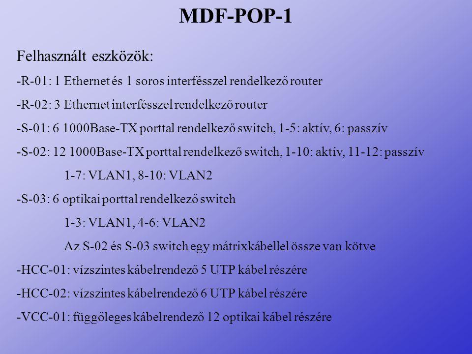 MDF-POP-1 Felhasznált eszközök: