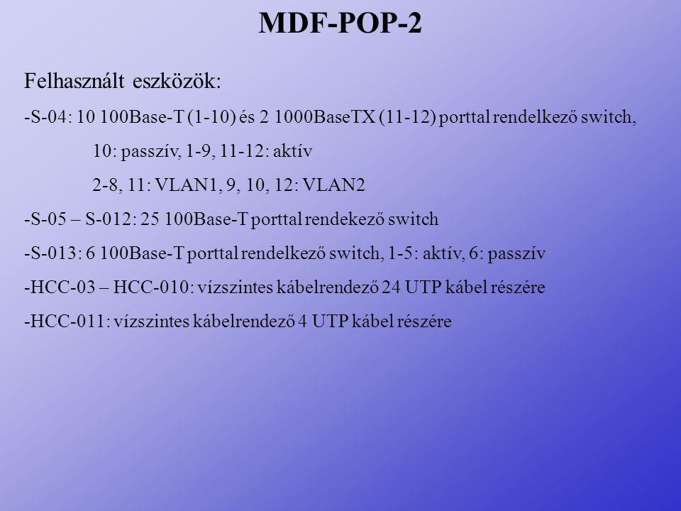 MDF-POP-2 Felhasznált eszközök: