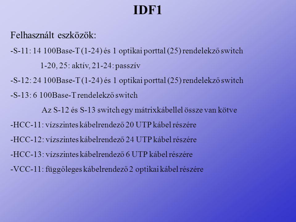 IDF1 Felhasznált eszközök: