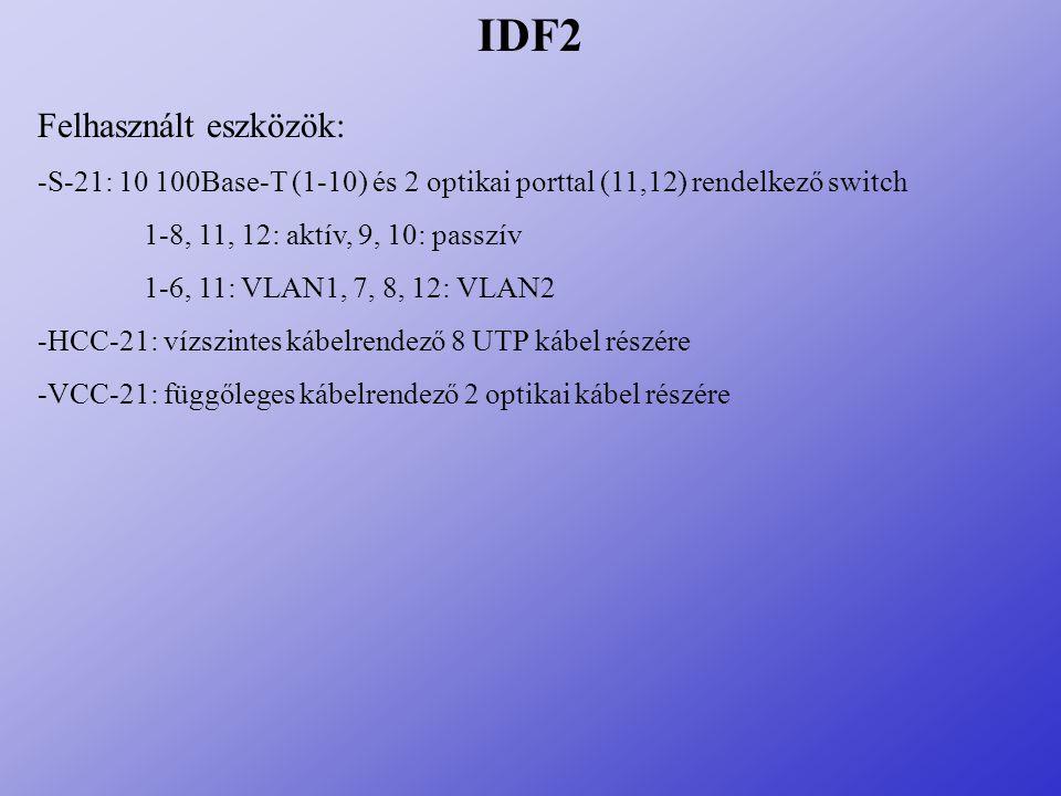 IDF2 Felhasznált eszközök: