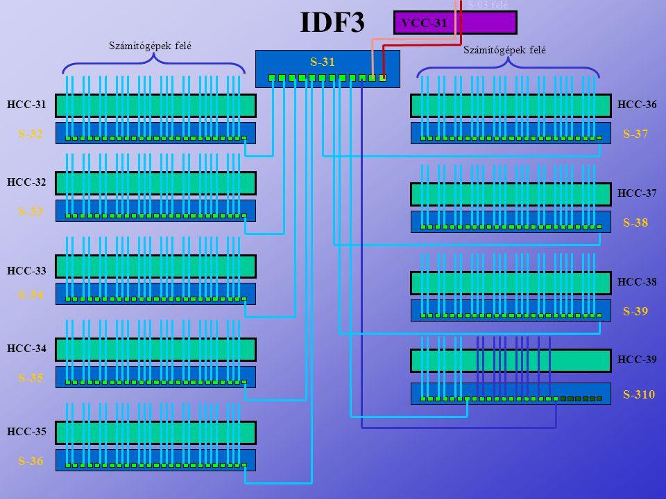 IDF3 VCC-31 S-31 S-32 S-33 S-34 S-35 S-36 S-37 S-38 S-39 S-310