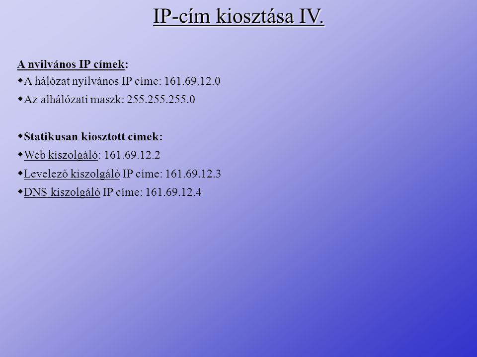 IP-cím kiosztása IV. A nyilvános IP címek: