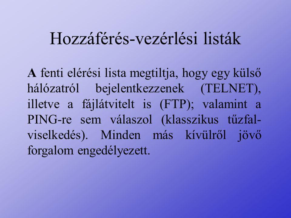 Hozzáférés-vezérlési listák