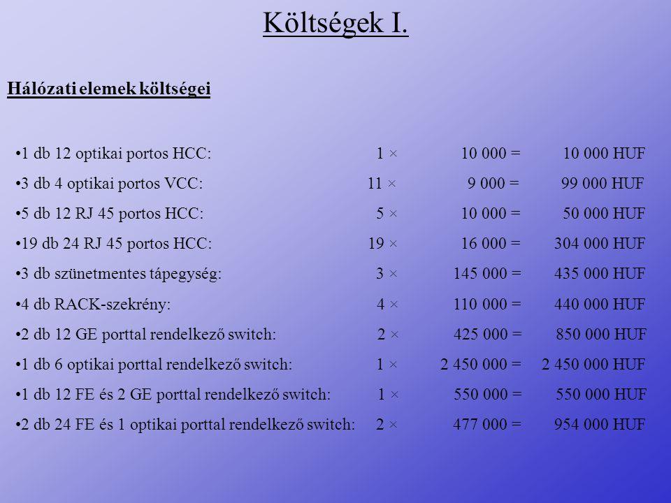 Költségek I. Hálózati elemek költségei