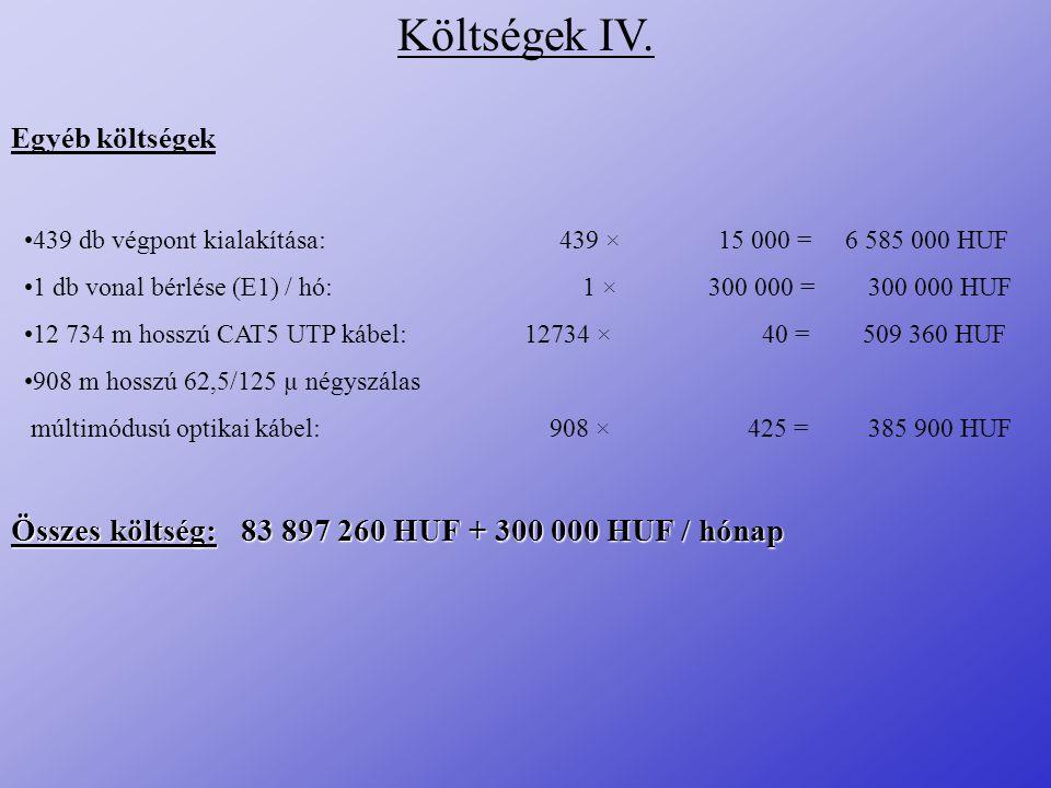 Költségek IV. Összes költség: 83 897 260 HUF + 300 000 HUF / hónap