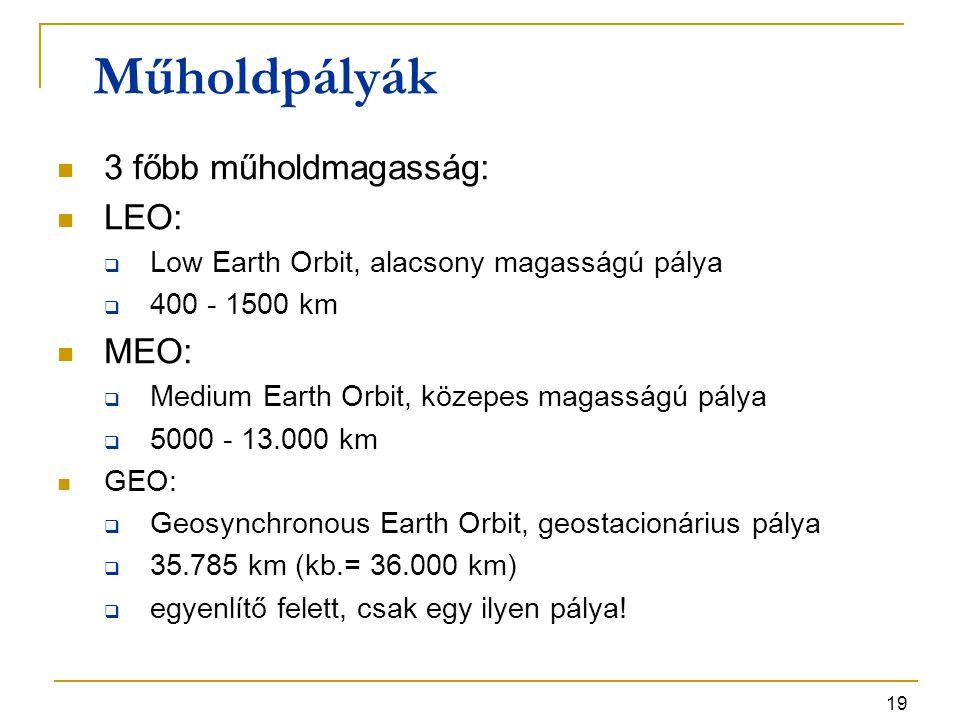 Műholdpályák 3 főbb műholdmagasság: LEO: MEO: