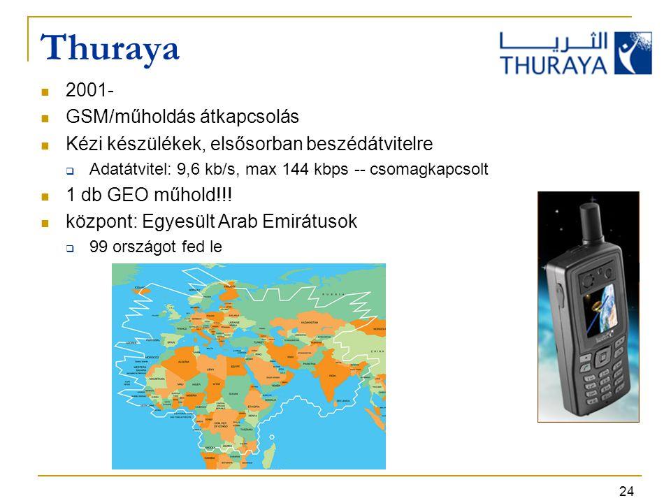 Thuraya 2001- GSM/műholdás átkapcsolás