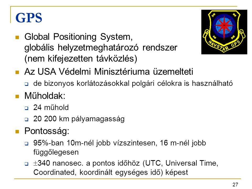 GPS Global Positioning System, globális helyzetmeghatározó rendszer (nem kifejezetten távközlés) Az USA Védelmi Minisztériuma üzemelteti.