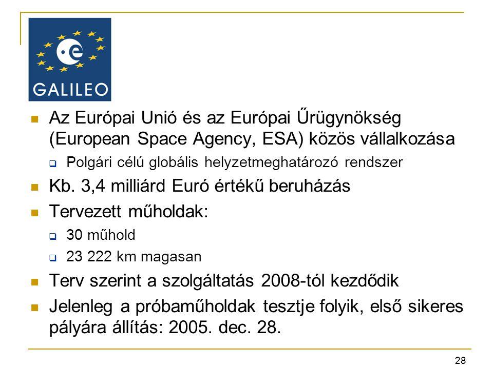 Kb. 3,4 milliárd Euró értékű beruházás Tervezett műholdak: