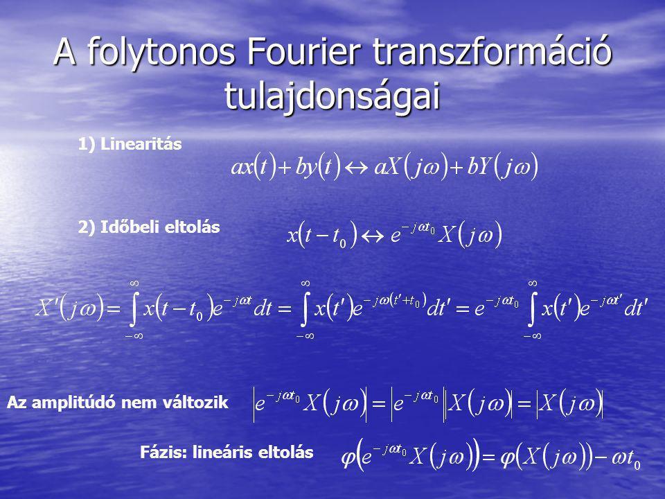 A folytonos Fourier transzformáció tulajdonságai