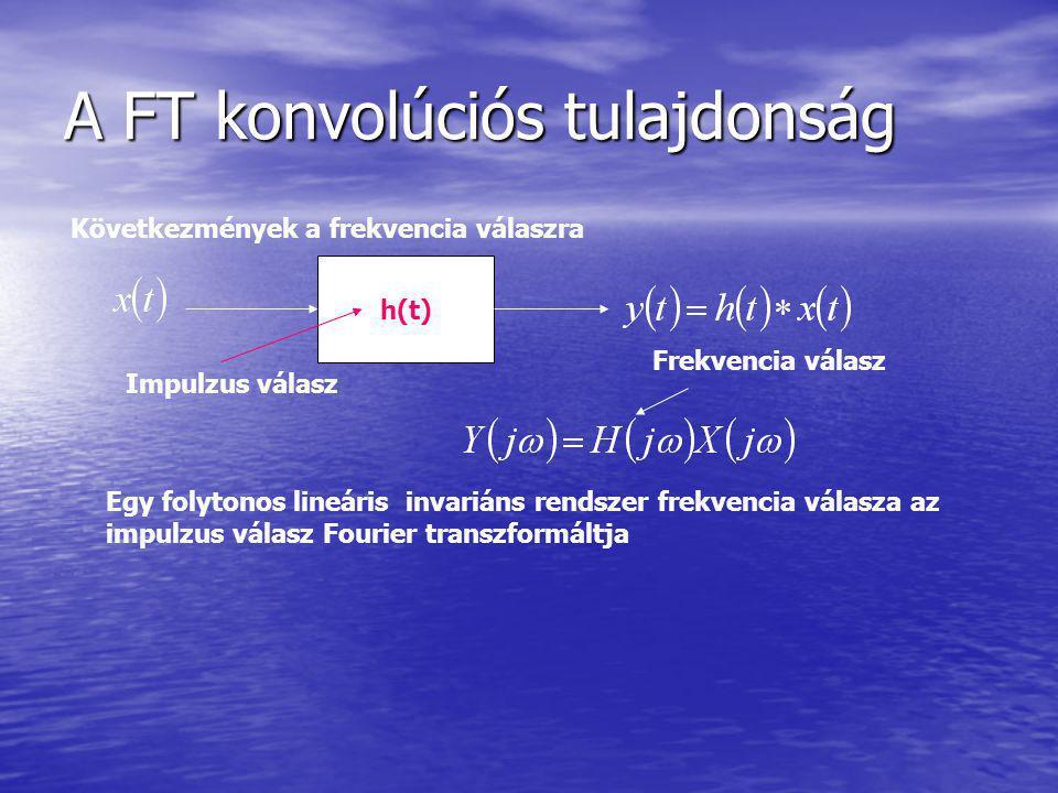 A FT konvolúciós tulajdonság