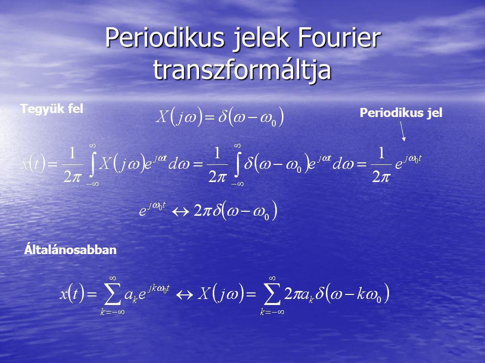 Periodikus jelek Fourier transzformáltja