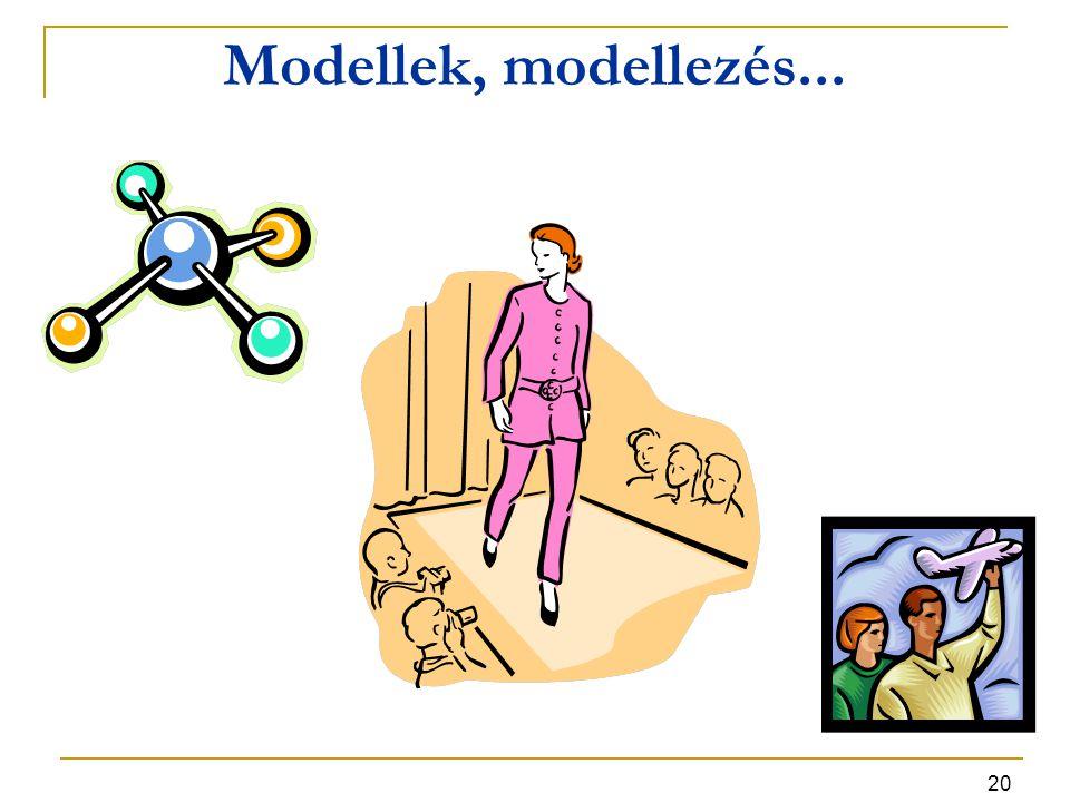 Modellek, modellezés...