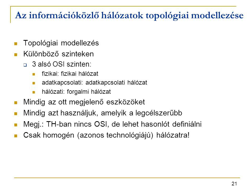 Az információközlő hálózatok topológiai modellezése