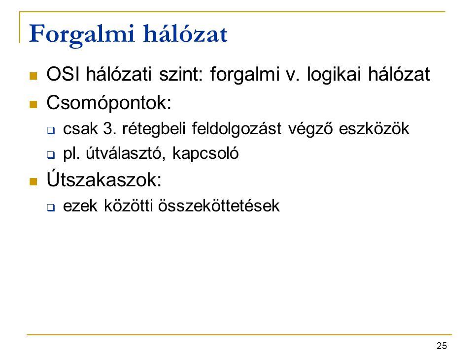 Forgalmi hálózat OSI hálózati szint: forgalmi v. logikai hálózat