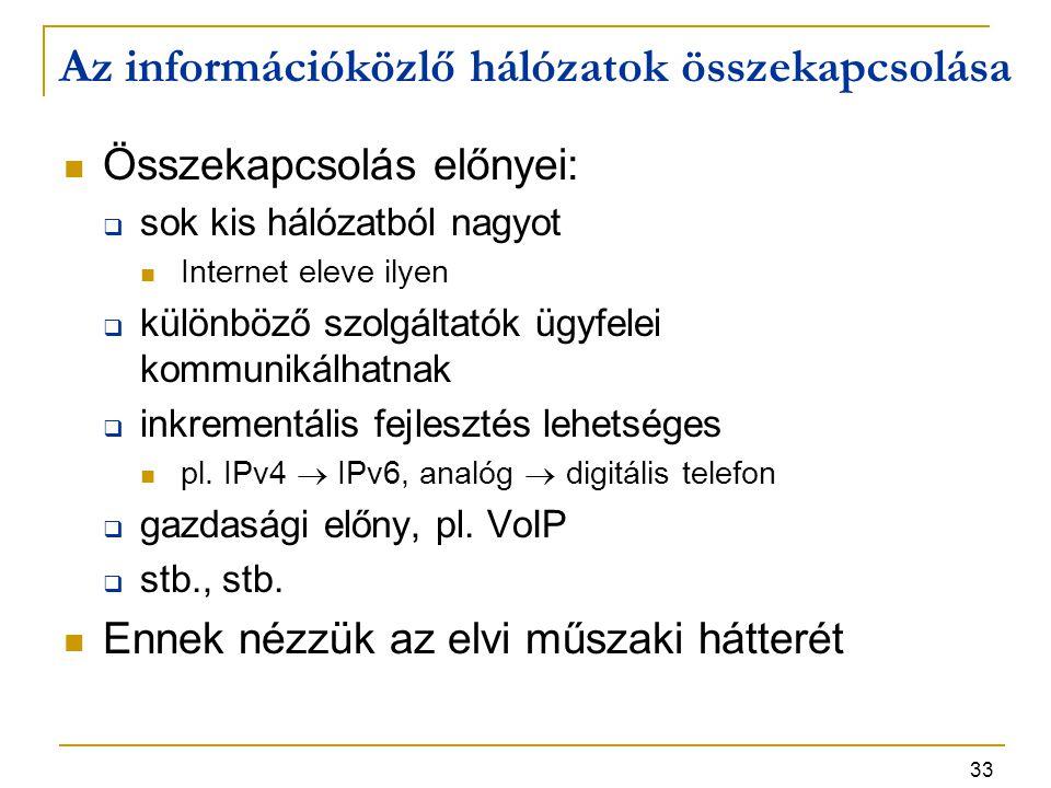 Az információközlő hálózatok összekapcsolása