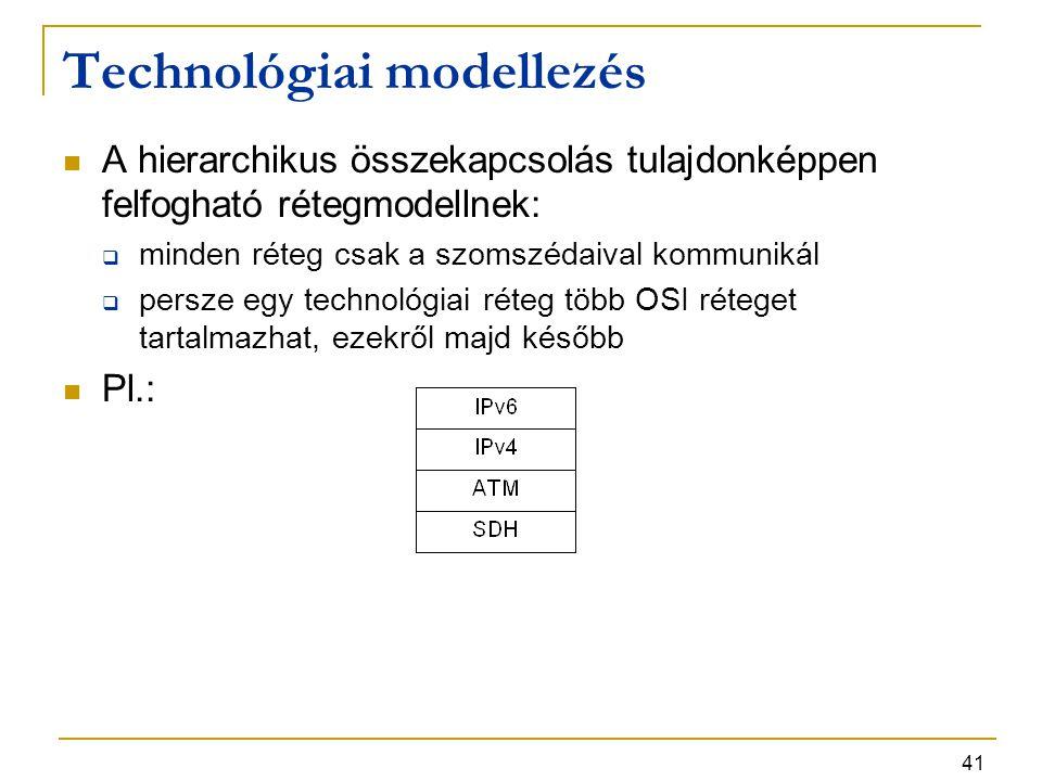 Technológiai modellezés