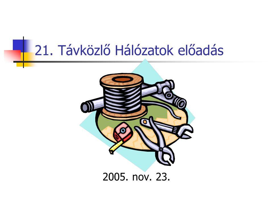 21. Távközlő Hálózatok előadás