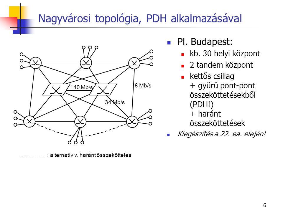 Nagyvárosi topológia, PDH alkalmazásával