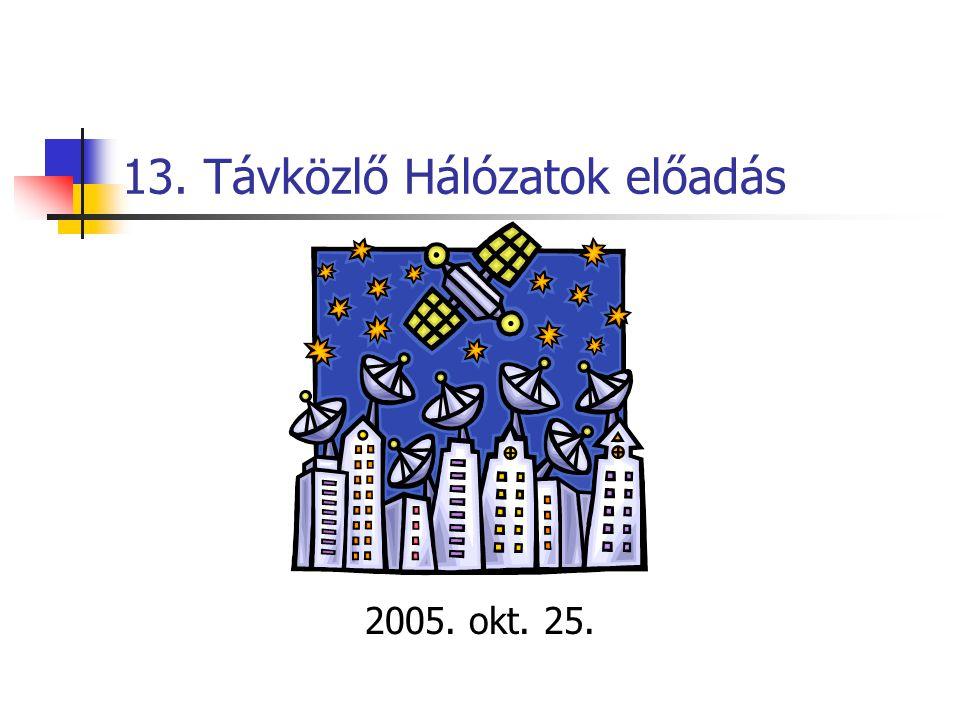 13. Távközlő Hálózatok előadás