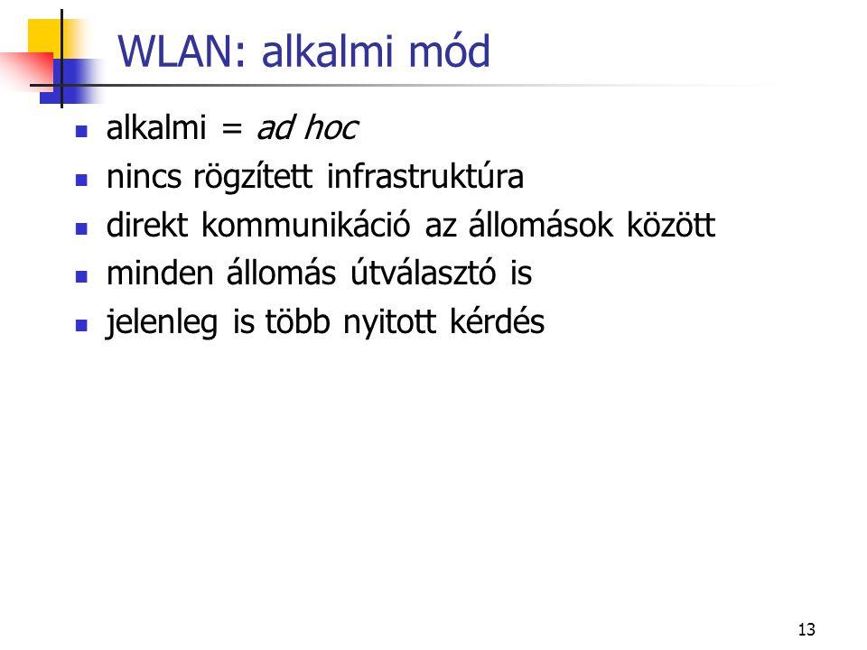 WLAN: alkalmi mód alkalmi = ad hoc nincs rögzített infrastruktúra