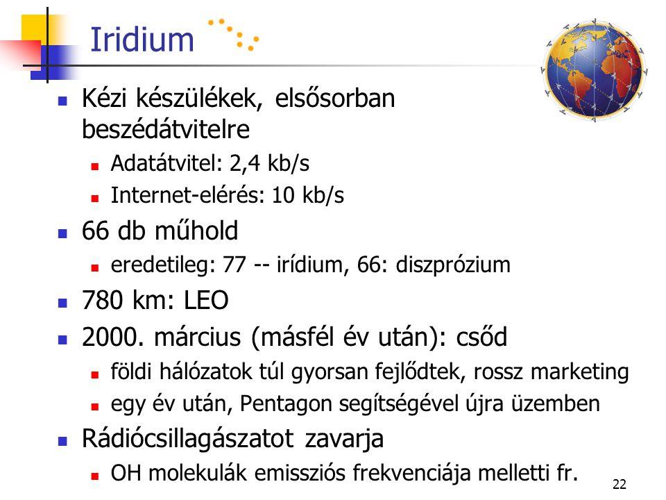 Iridium Kézi készülékek, elsősorban beszédátvitelre 66 db műhold