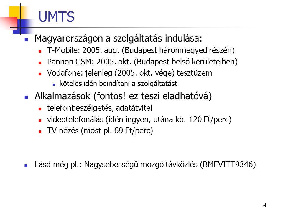 UMTS Magyarországon a szolgáltatás indulása: