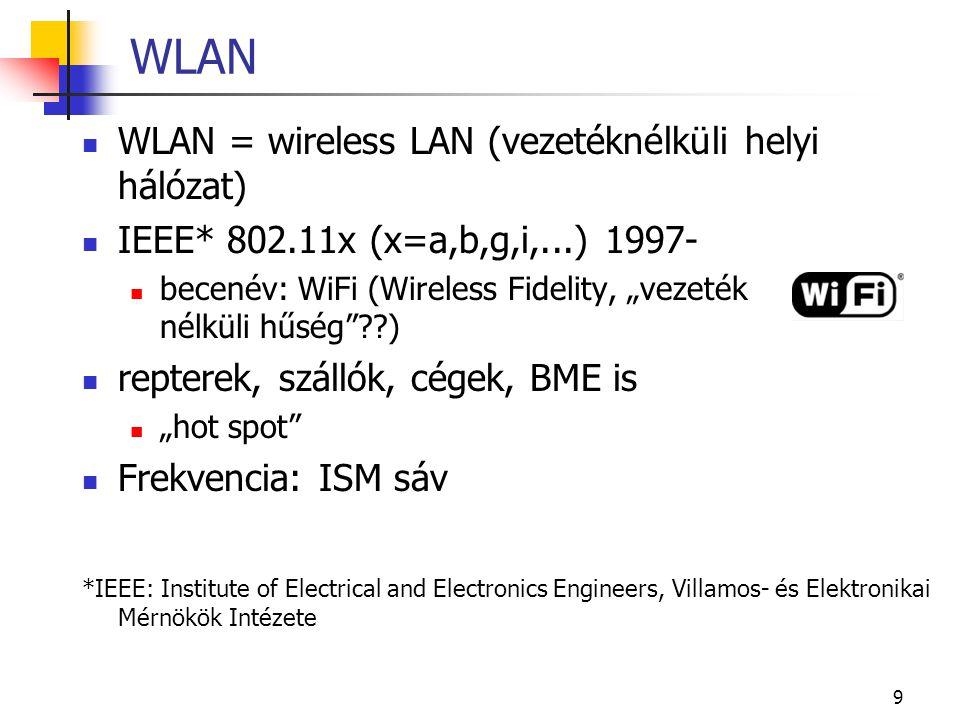 WLAN WLAN = wireless LAN (vezetéknélküli helyi hálózat)