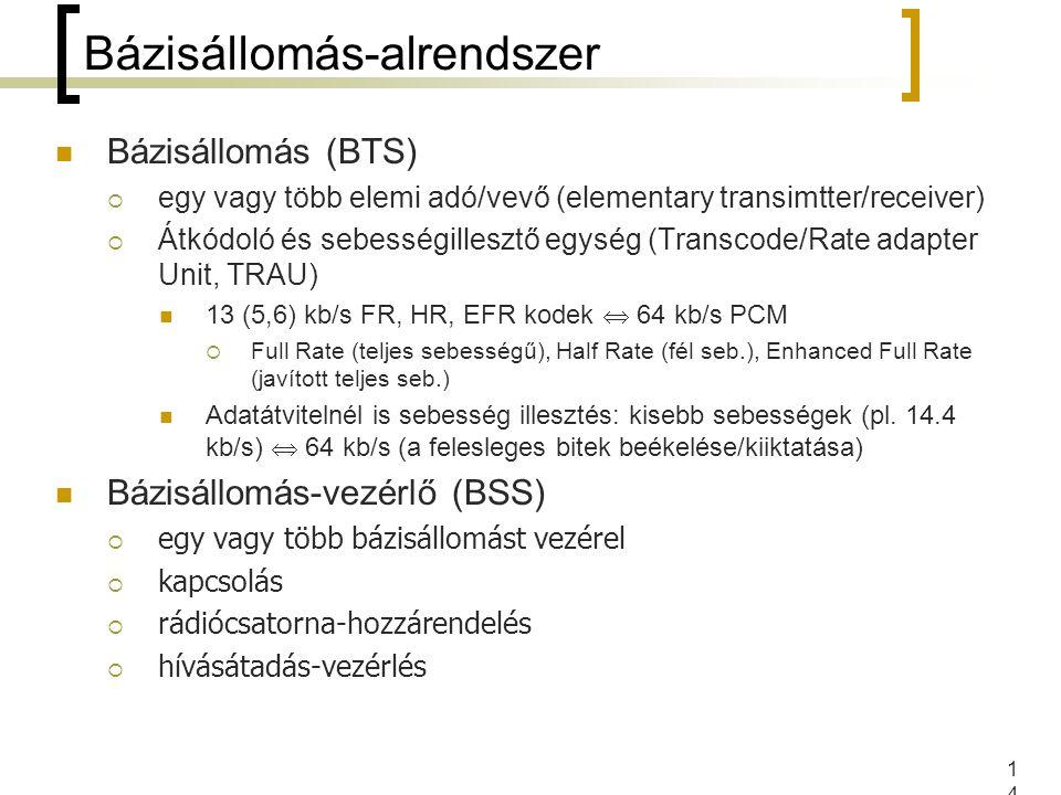 Bázisállomás-alrendszer