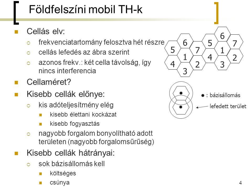 Földfelszíni mobil TH-k