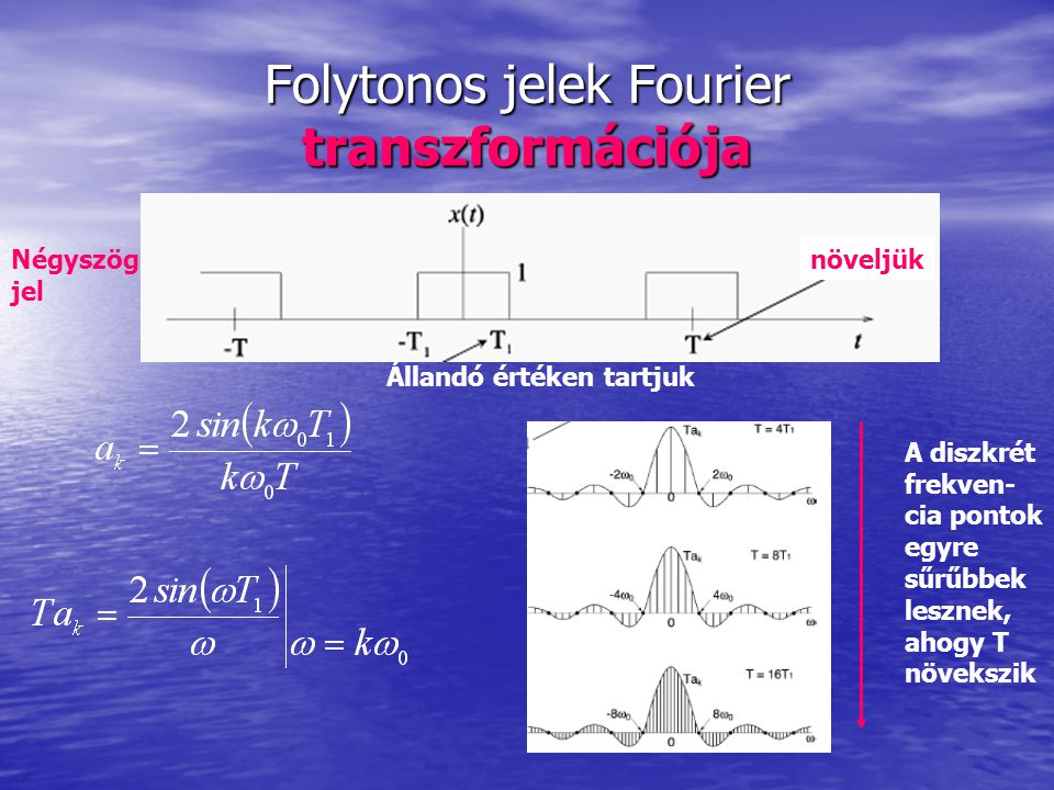 Folytonos jelek Fourier transzformációja