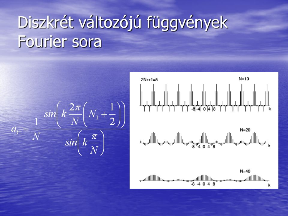 Diszkrét változójú függvények Fourier sora