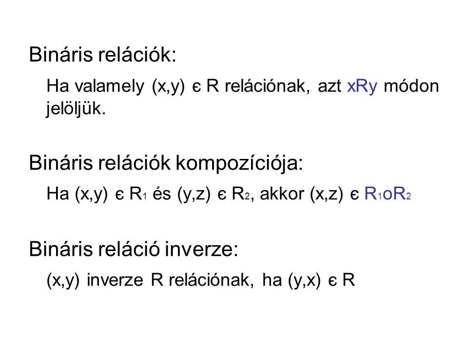 Bináris relációk: Ha valamely (x,y) є R relációnak, azt xRy módon jelöljük. Bináris relációk kompozíciója: