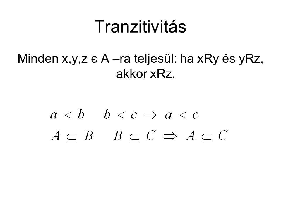Minden x,y,z є A –ra teljesül: ha xRy és yRz, akkor xRz.