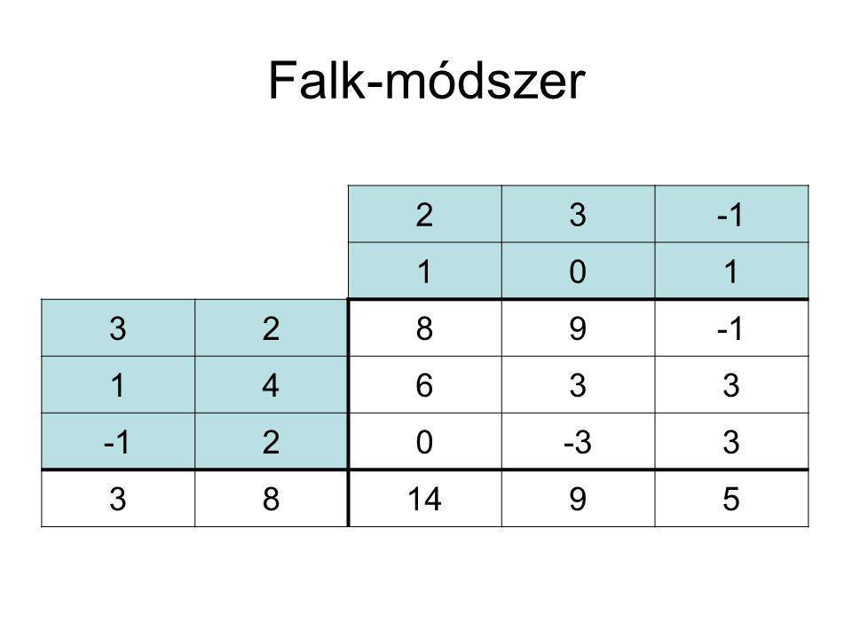 Falk-módszer 2 3 -1 1 8 9 4 6 -3 14 5