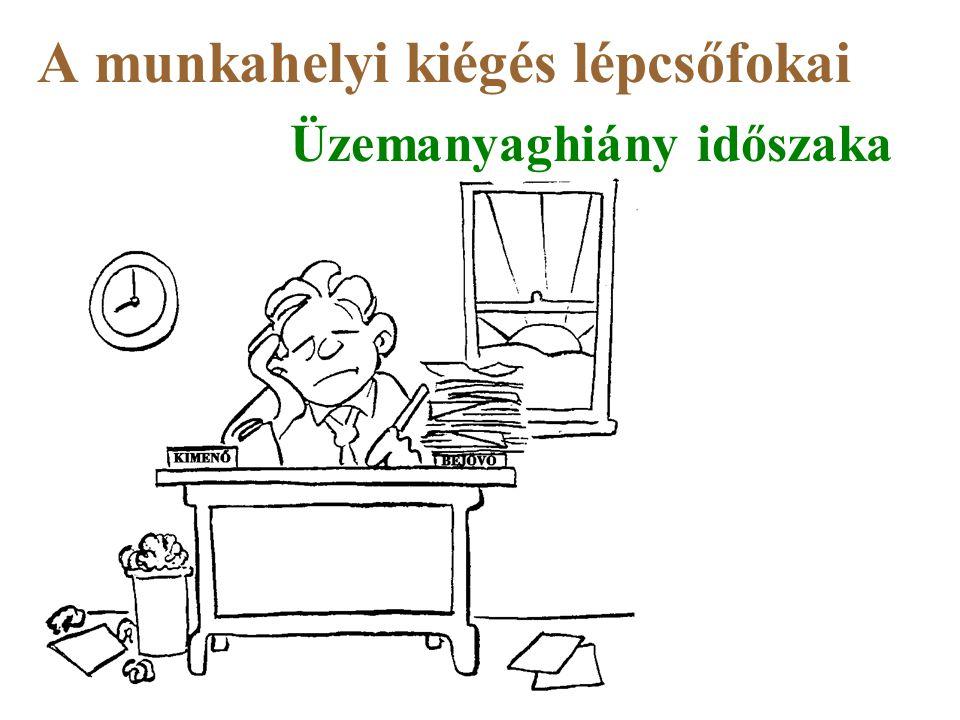 A munkahelyi kiégés lépcsőfokai