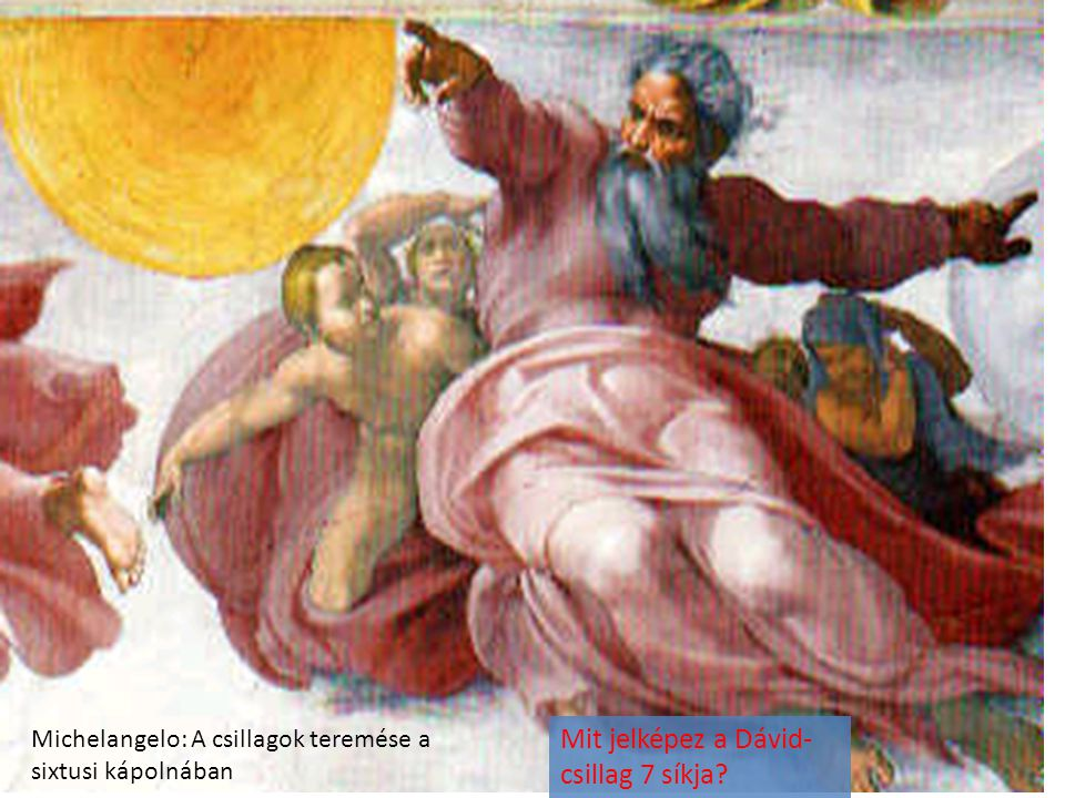 Mit jelképez a Dávid-csillag 7 síkja