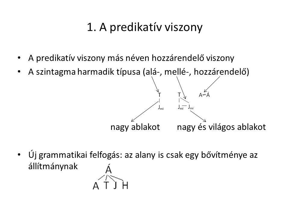 1. A predikatív viszony A predikatív viszony más néven hozzárendelő viszony. A szintagma harmadik típusa (alá-, mellé-, hozzárendelő)