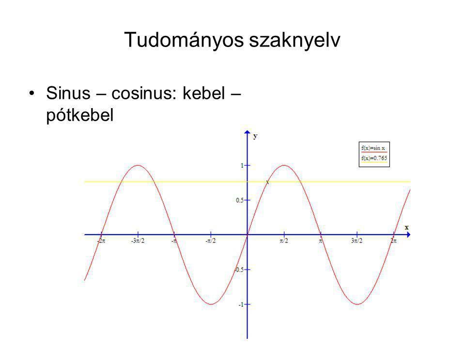 Tudományos szaknyelv Sinus – cosinus: kebel – pótkebel