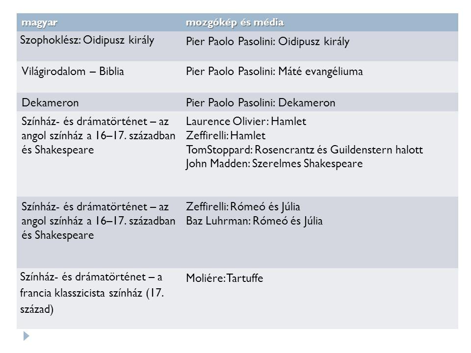 Szophoklész: Oidipusz király Pier Paolo Pasolini: Oidipusz király